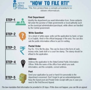 how to file RTI