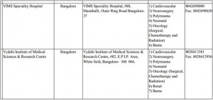 Vajpayee medical scheme-list of hospitals in Whitefield