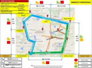 Whitefield Infra - Road works