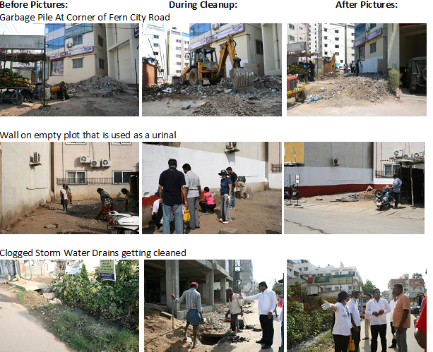 """In partnership for a """"Swachh Bharat""""!"""