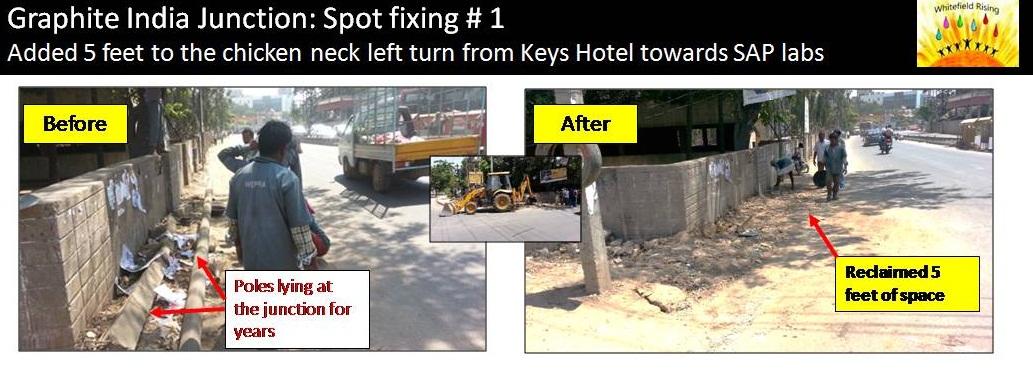 Graphite India Junction – Ginger Hotel U turn gets a spot fix