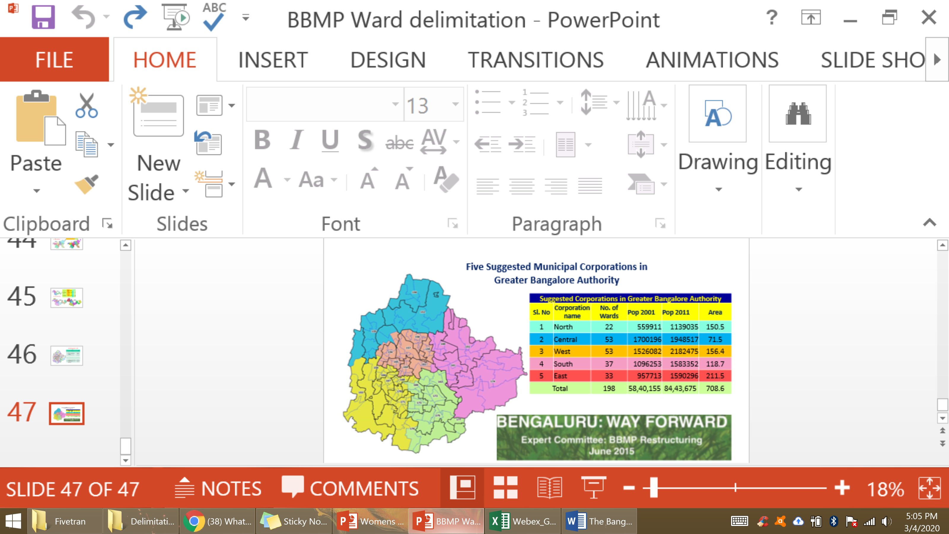 BBMP Ward Delimitation | Why should you care?